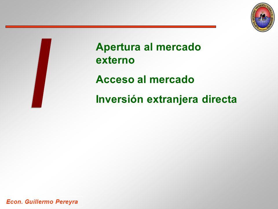 Apertura al mercado externo Acceso al mercado Inversión extranjera directa