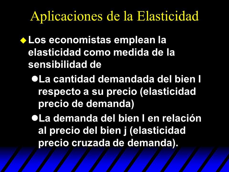 Aplicaciones de la Elasticidad Los economistas emplean la elasticidad como medida de la sensibilidad de La cantidad demandada del bien I respecto a su