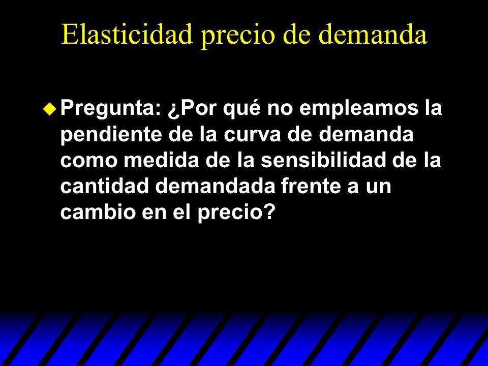 Elasticidad precio de demanda Pregunta: ¿Por qué no empleamos la pendiente de la curva de demanda como medida de la sensibilidad de la cantidad demand