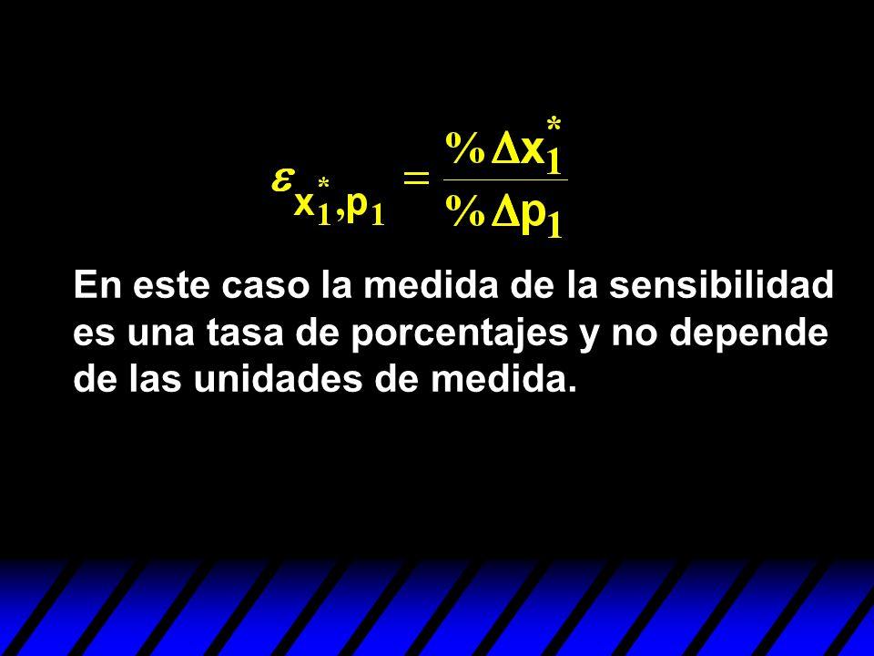 En este caso la medida de la sensibilidad es una tasa de porcentajes y no depende de las unidades de medida.