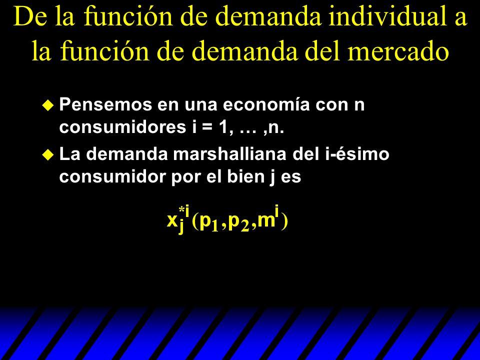 De la función de demanda individual a la función de demanda del mercado Pensemos en una economía con n consumidores i = 1, …,n. La demanda marshallian