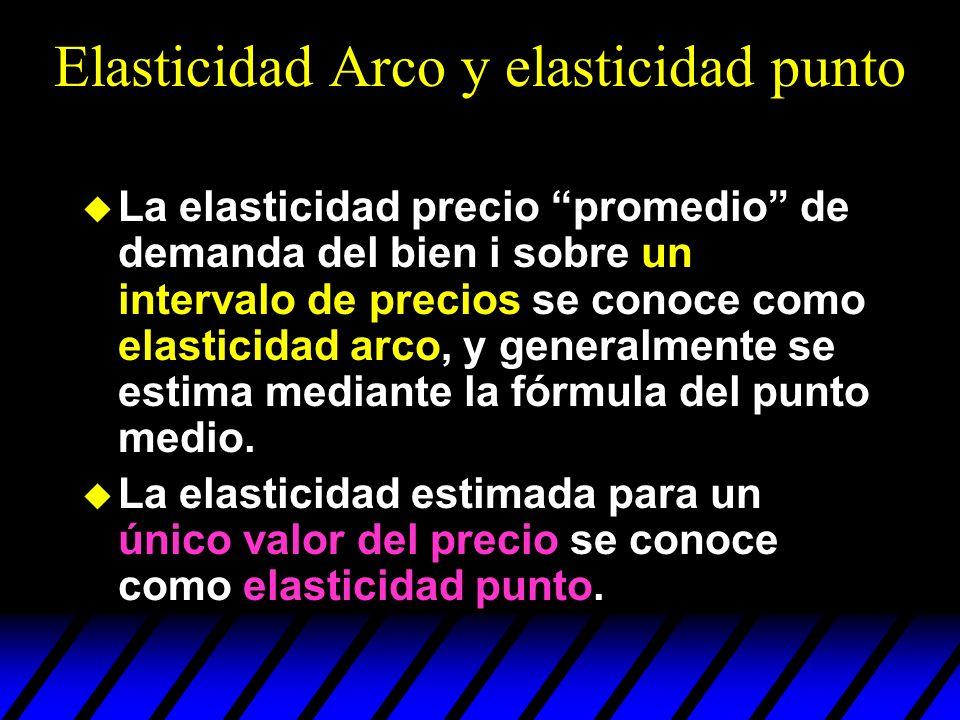Elasticidad Arco y elasticidad punto La elasticidad precio promedio de demanda del bien i sobre un intervalo de precios se conoce como elasticidad arc