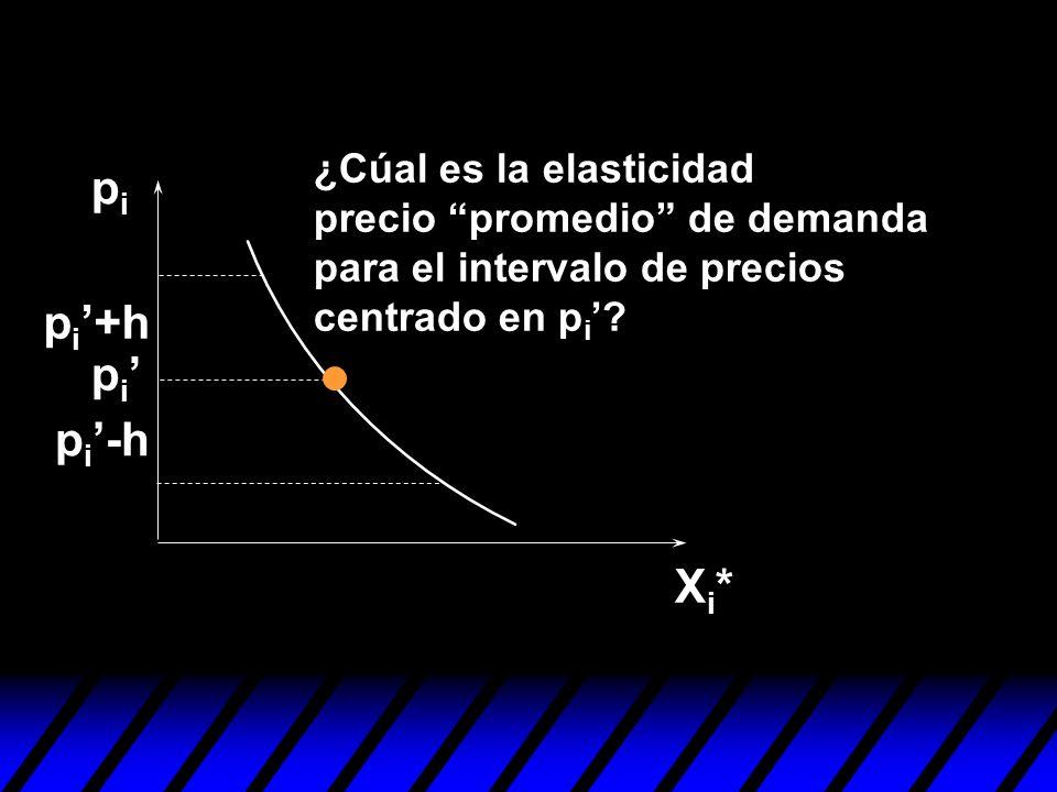 pipi Xi*Xi* p i p i +h p i -h ¿Cúal es la elasticidad precio promedio de demanda para el intervalo de precios centrado en p i ?