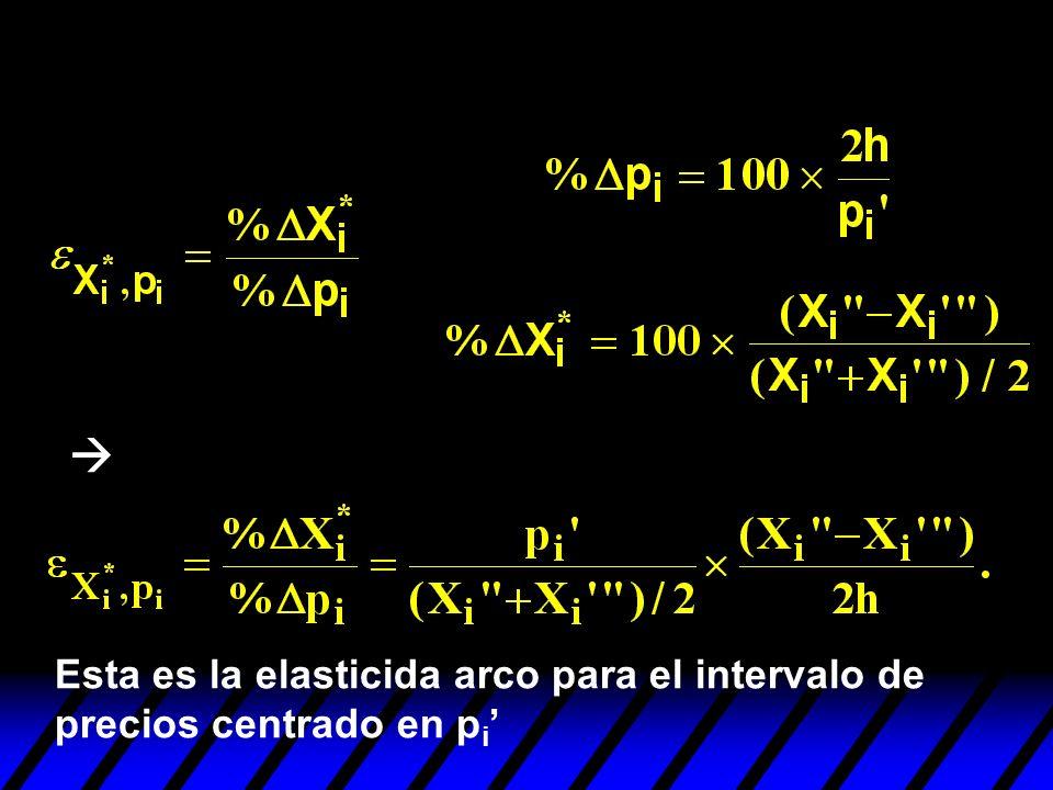 Esta es la elasticida arco para el intervalo de precios centrado en p i