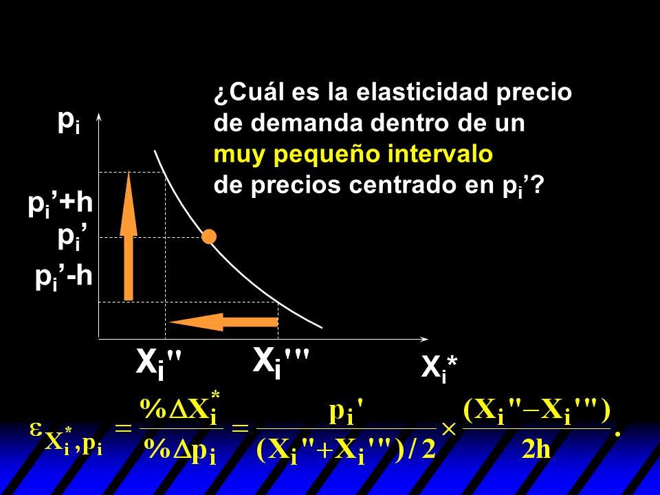 pipi Xi*Xi* p i p i +h p i -h ¿Cuál es la elasticidad precio de demanda dentro de un muy pequeño intervalo de precios centrado en p i ?