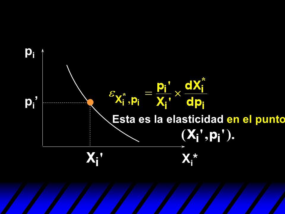 pipi Xi*Xi* p i Esta es la elasticidad en el punto