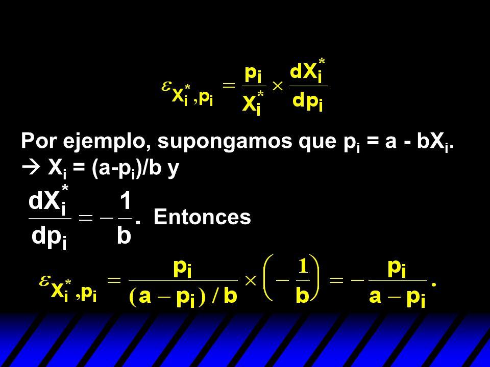 Por ejemplo, supongamos que p i = a - bX i. X i = (a-p i )/b y Entonces