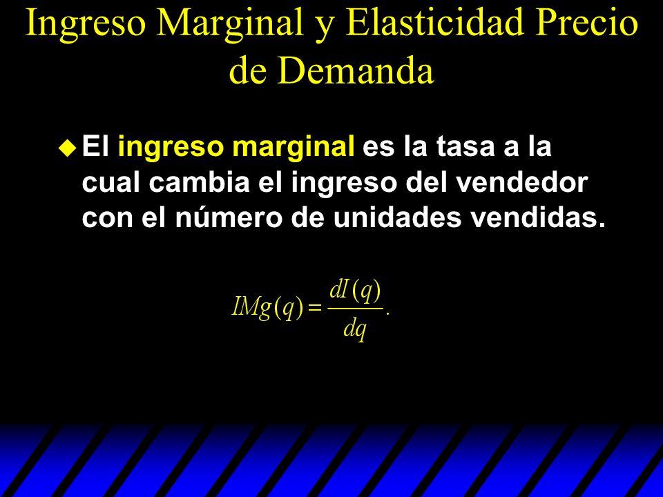 Ingreso Marginal y Elasticidad Precio de Demanda El ingreso marginal es la tasa a la cual cambia el ingreso del vendedor con el número de unidades ven