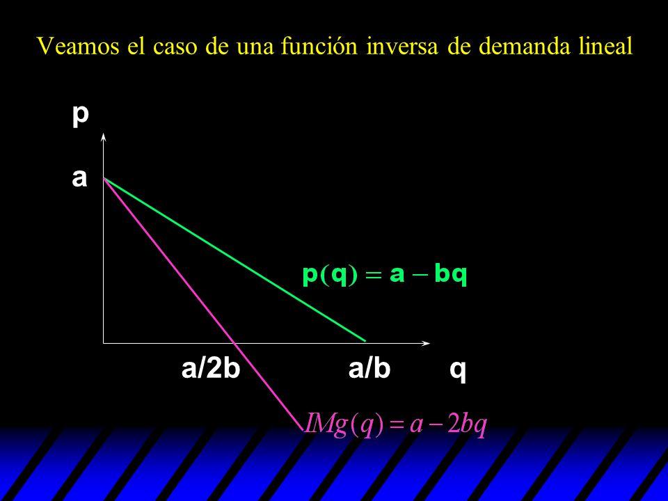 a a/b p qa/2b Veamos el caso de una función inversa de demanda lineal