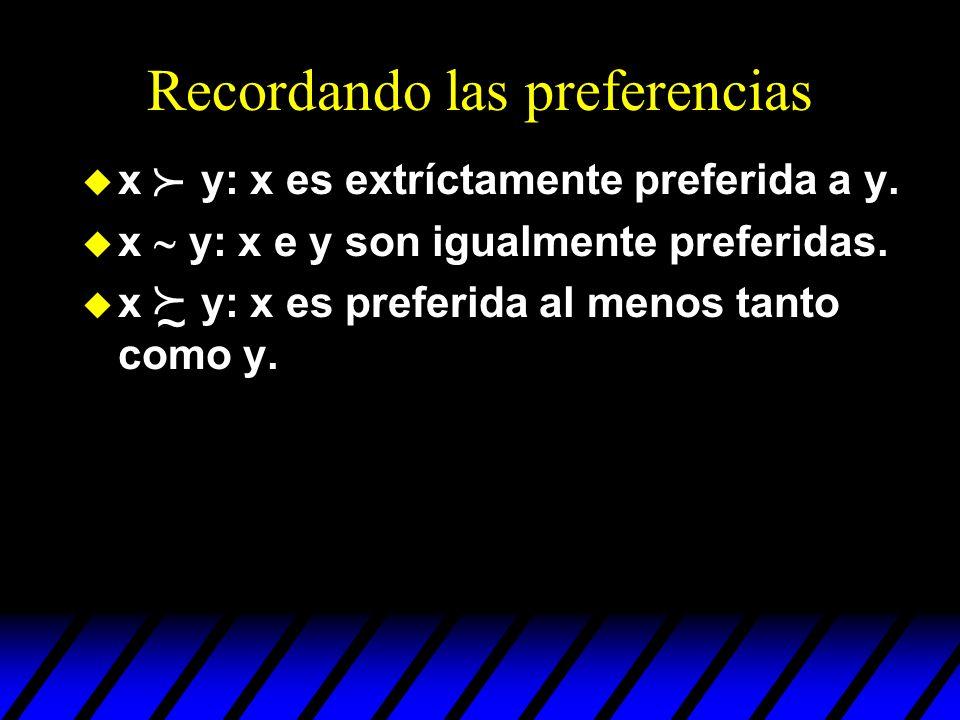 Recordando las preferencias u x y: x es extríctamente preferida a y. x y: x e y son igualmente preferidas. u x y: x es preferida al menos tanto como y