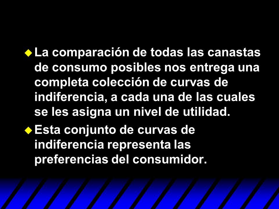 u La comparación de todas las canastas de consumo posibles nos entrega una completa colección de curvas de indiferencia, a cada una de las cuales se l