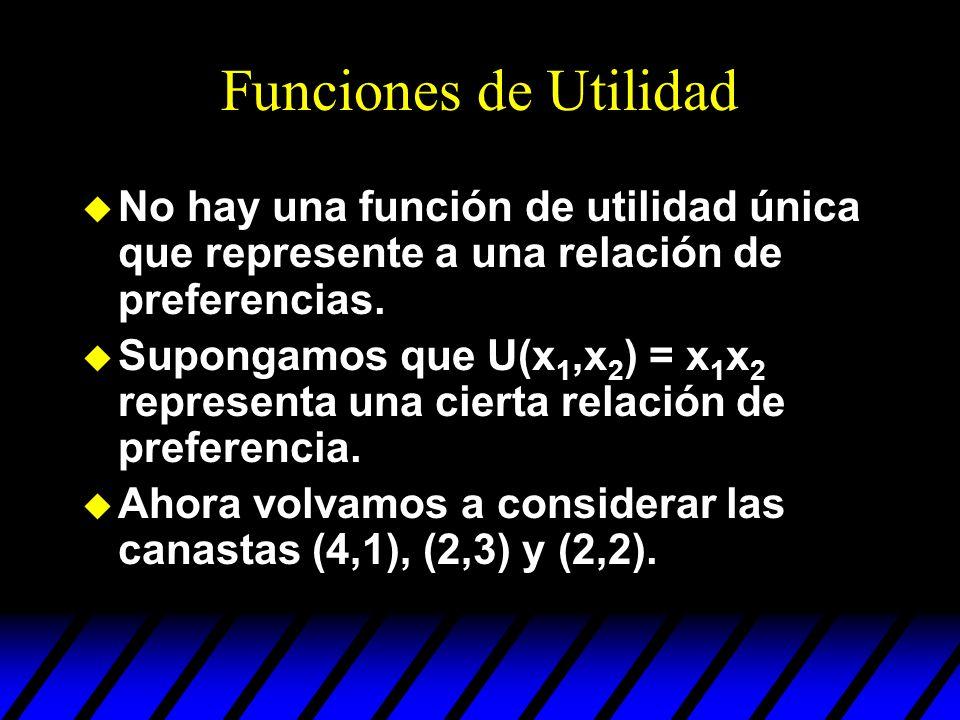 Funciones de Utilidad u No hay una función de utilidad única que represente a una relación de preferencias. u Supongamos que U(x 1,x 2 ) = x 1 x 2 rep