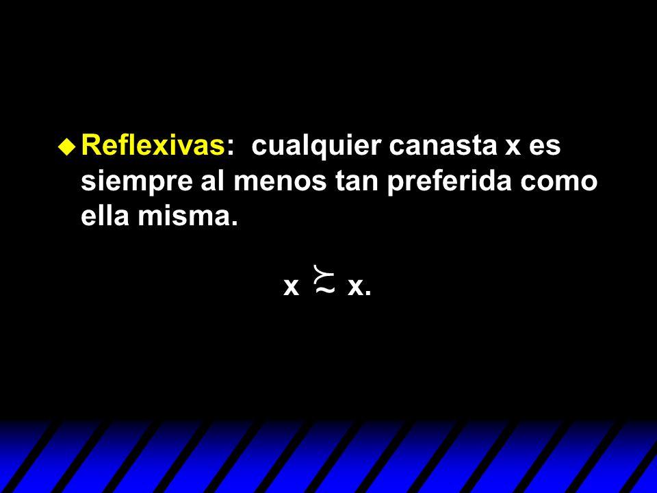 u Reflexivas: cualquier canasta x es siempre al menos tan preferida como ella misma. x x. ~