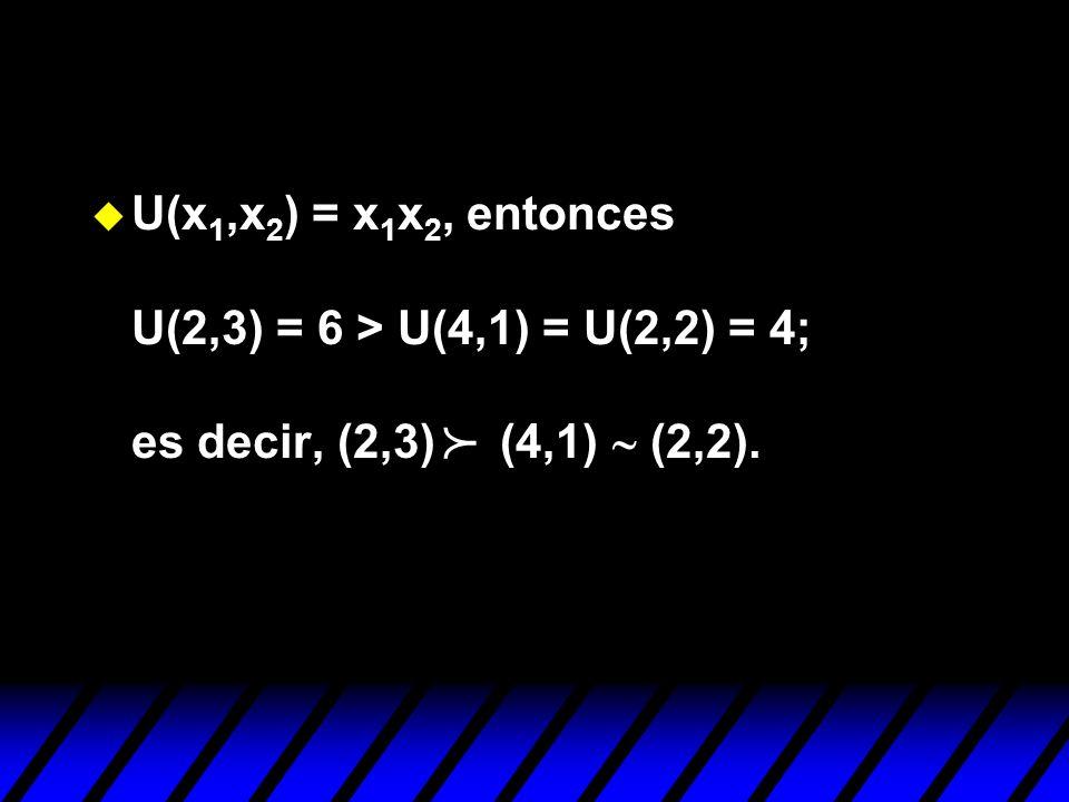 U(x 1,x 2 ) = x 1 x 2, entonces U(2,3) = 6 > U(4,1) = U(2,2) = 4; es decir, (2,3) (4,1) (2,2).