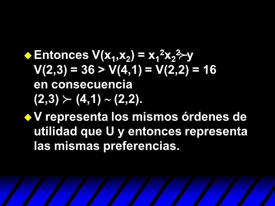 Entonces V(x 1,x 2 ) = x 1 2 x 2 2 y V(2,3) = 36 > V(4,1) = V(2,2) = 16 en consecuencia (2,3) (4,1) (2,2). u V representa los mismos órdenes de utilid