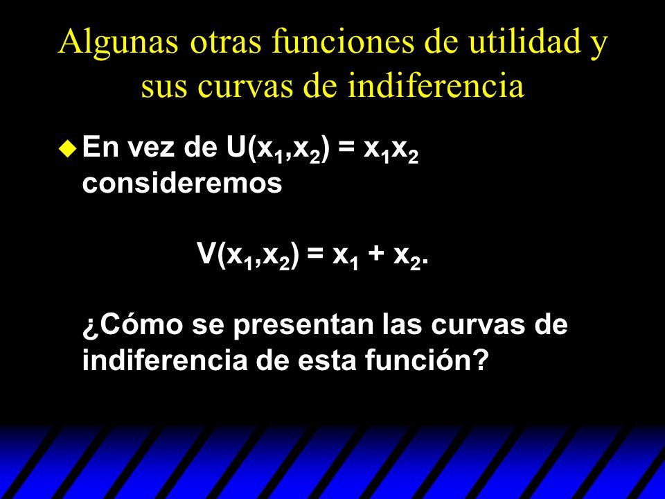 Algunas otras funciones de utilidad y sus curvas de indiferencia u En vez de U(x 1,x 2 ) = x 1 x 2 consideremos V(x 1,x 2 ) = x 1 + x 2. ¿Cómo se pres