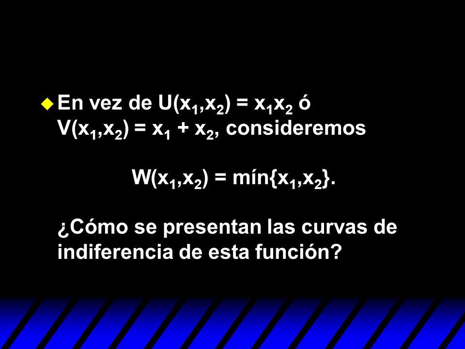 u En vez de U(x 1,x 2 ) = x 1 x 2 ó V(x 1,x 2 ) = x 1 + x 2, consideremos W(x 1,x 2 ) = mín{x 1,x 2 }. ¿Cómo se presentan las curvas de indiferencia d