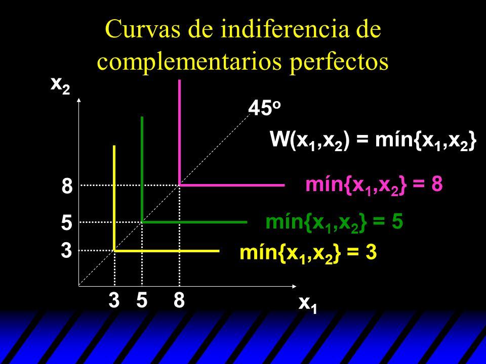 Curvas de indiferencia de complementarios perfectos x2x2 x1x1 45 o mín{x 1,x 2 } = 8 3 5 8 3 5 8 mín{x 1,x 2 } = 5 mín{x 1,x 2 } = 3 W(x 1,x 2 ) = mín