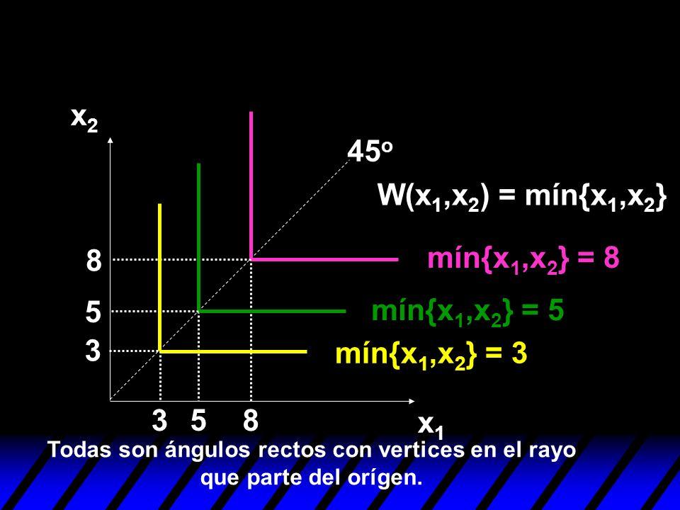 x2x2 x1x1 45 o mín{x 1,x 2 } = 8 3 5 8 3 5 8 mín{x 1,x 2 } = 5 mín{x 1,x 2 } = 3 Todas son ángulos rectos con vertices en el rayo que parte del orígen