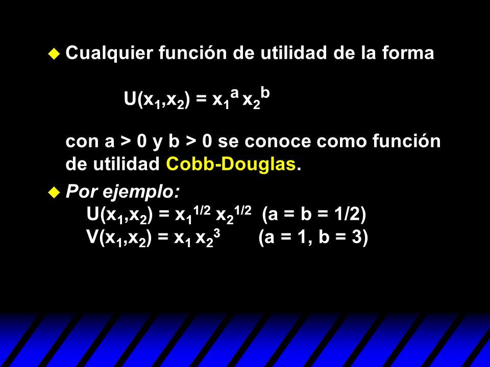 u Cualquier función de utilidad de la forma U(x 1,x 2 ) = x 1 a x 2 b con a > 0 y b > 0 se conoce como función de utilidad Cobb-Douglas. u Por ejemplo