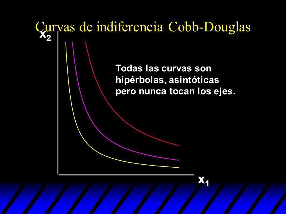 Curvas de indiferencia Cobb-Douglas x2x2 x1x1 Todas las curvas son hipérbolas, asintóticas pero nunca tocan los ejes.
