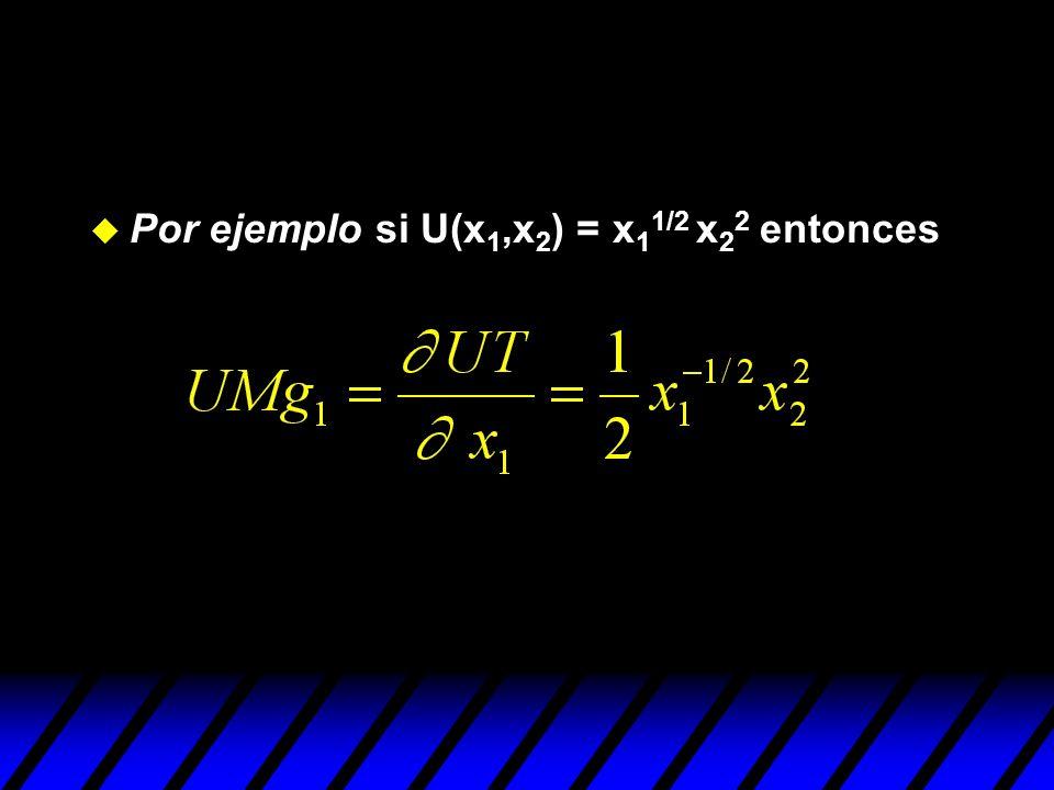 u Por ejemplo si U(x 1,x 2 ) = x 1 1/2 x 2 2 entonces
