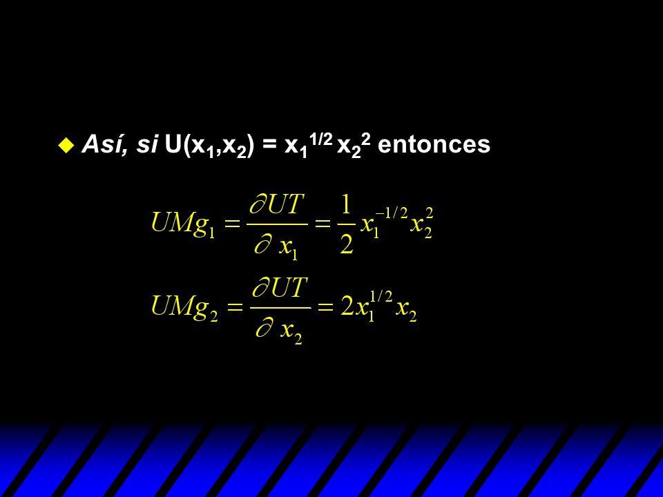 u Así, si U(x 1,x 2 ) = x 1 1/2 x 2 2 entonces