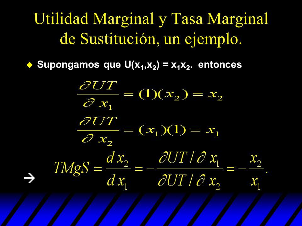 Utilidad Marginal y Tasa Marginal de Sustitución, un ejemplo. u Supongamos que U(x 1,x 2 ) = x 1 x 2. entonces