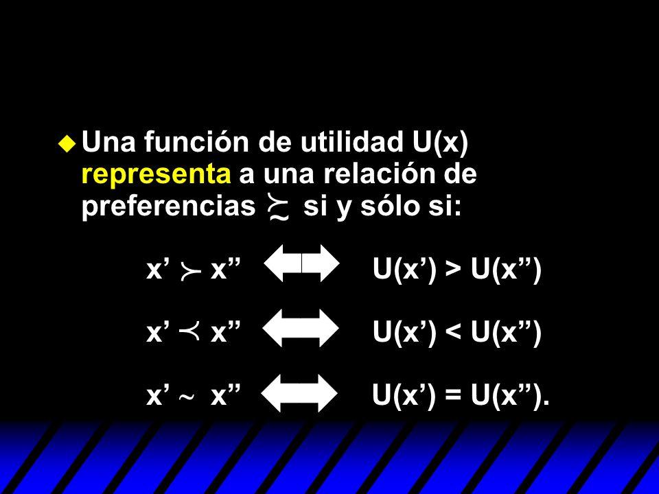 Una función de utilidad U(x) representa a una relación de preferencias si y sólo si: x x U(x) > U(x) x x U(x) < U(x) x x U(x) = U(x). ~