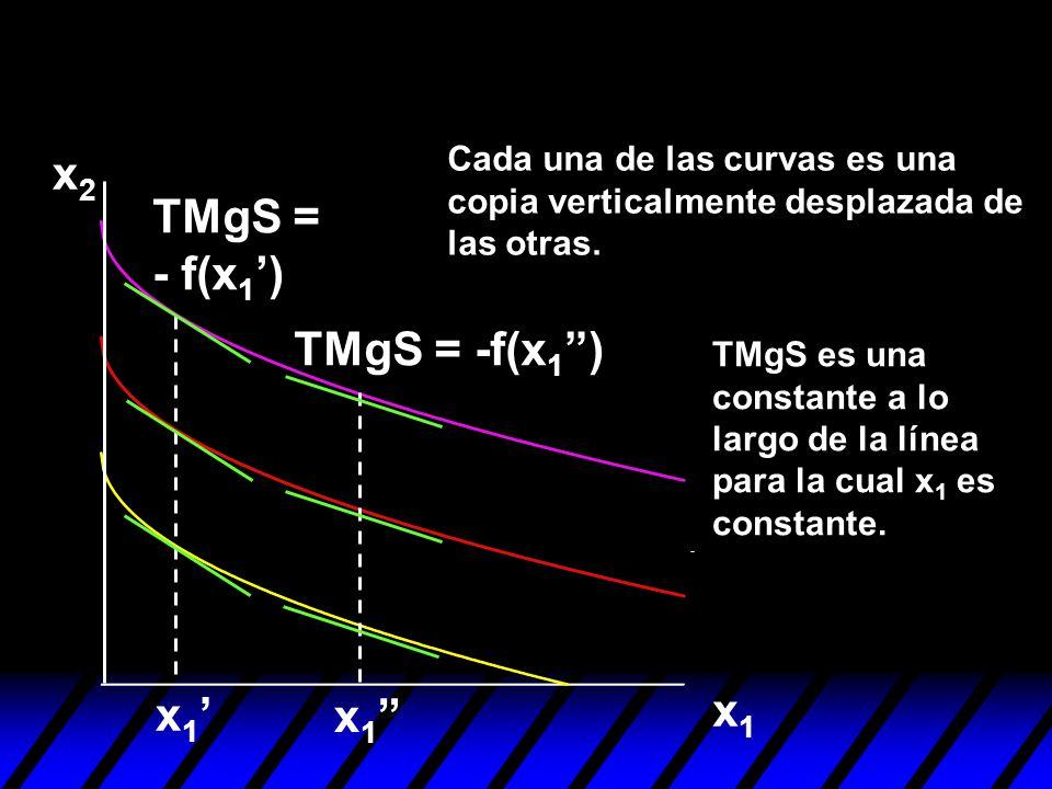 x2x2 x1x1 Cada una de las curvas es una copia verticalmente desplazada de las otras. TMgS es una constante a lo largo de la línea para la cual x 1 es