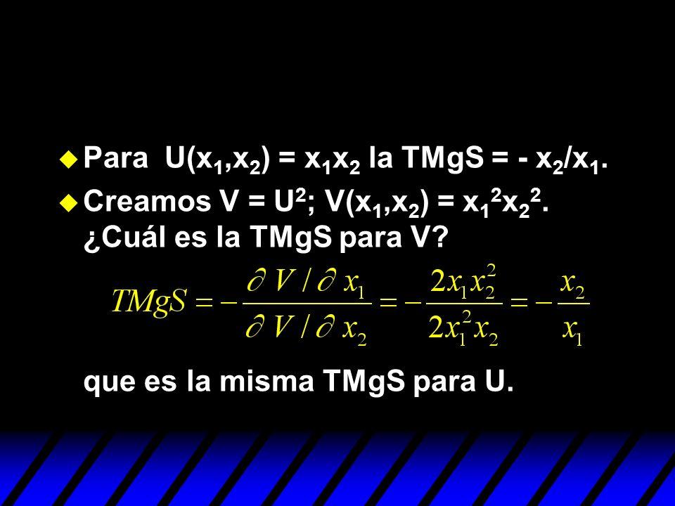 u Para U(x 1,x 2 ) = x 1 x 2 la TMgS = - x 2 /x 1. u Creamos V = U 2 ; V(x 1,x 2 ) = x 1 2 x 2 2. ¿Cuál es la TMgS para V? que es la misma TMgS para U
