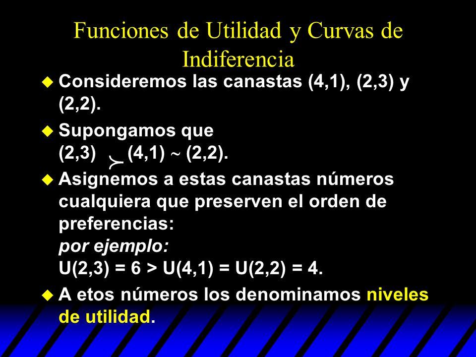 Funciones de Utilidad y Curvas de Indiferencia u Consideremos las canastas (4,1), (2,3) y (2,2). Supongamos que (2,3) (4,1) (2,2). u Asignemos a estas