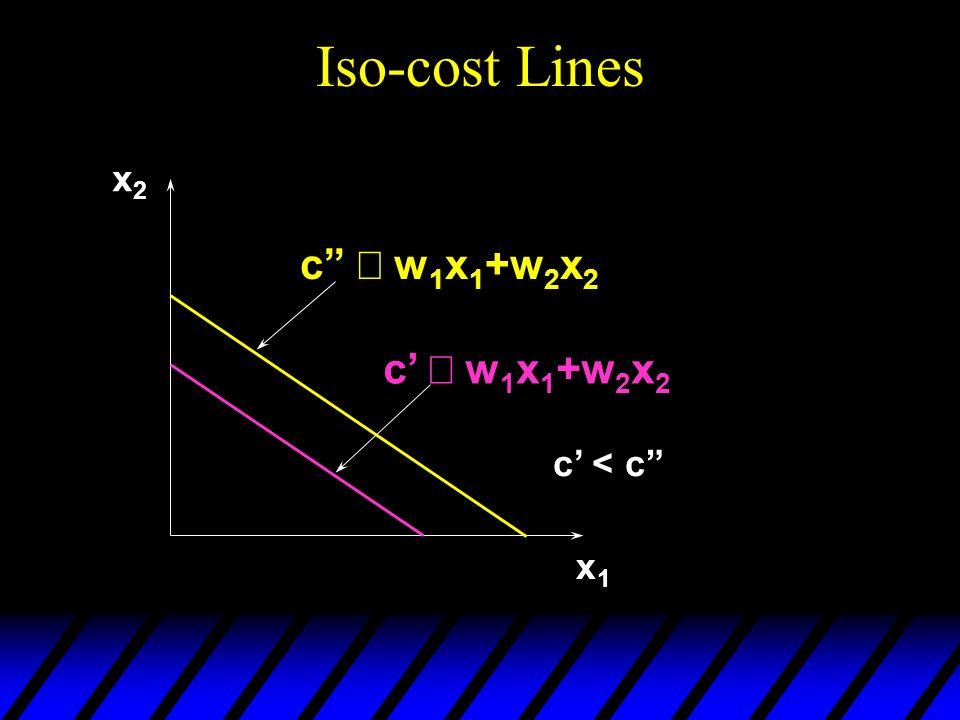 Iso-cost Lines c w 1 x 1 +w 2 x 2 c < c x1x1 x2x2
