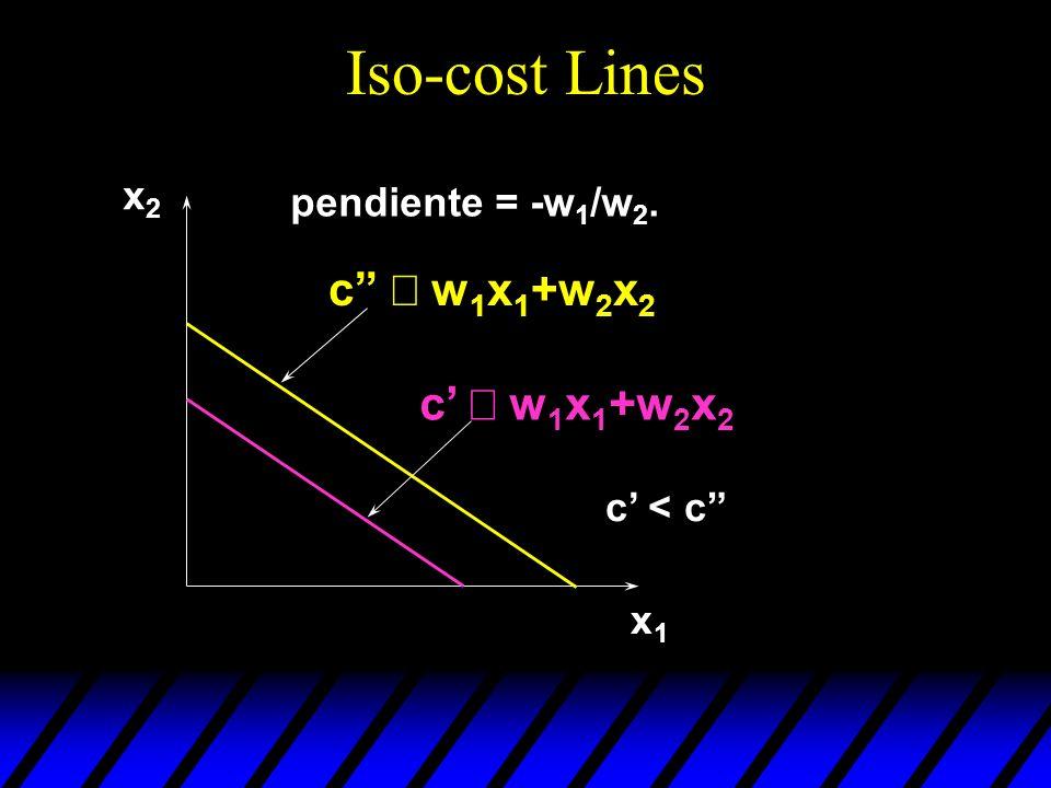 Iso-cost Lines c w 1 x 1 +w 2 x 2 c < c x1x1 x2x2 pendiente = -w 1 /w 2.