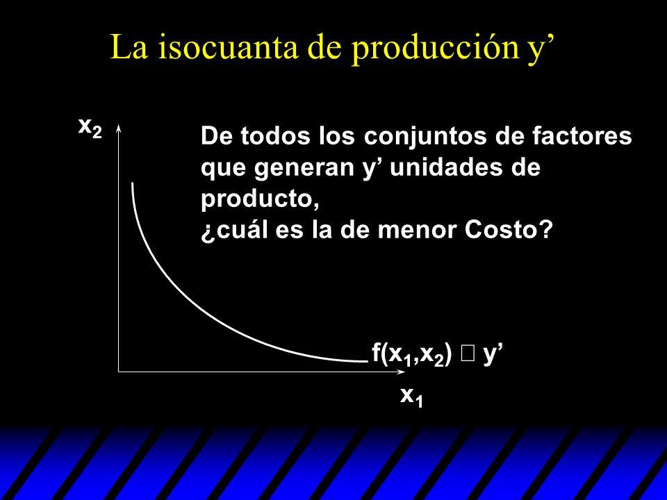 La isocuanta de producción y x1x1 x2x2 De todos los conjuntos de factores que generan y unidades de producto, ¿cuál es la de menor Costo? f(x 1,x 2 )