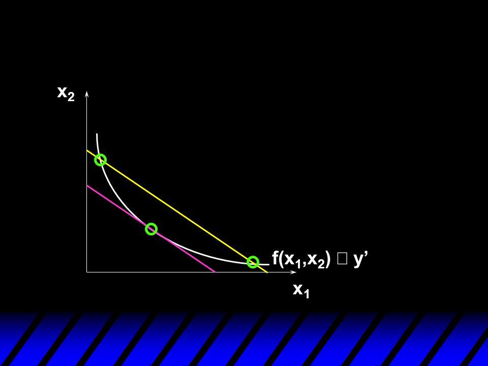 x1x1 x2x2 f(x 1,x 2 ) y
