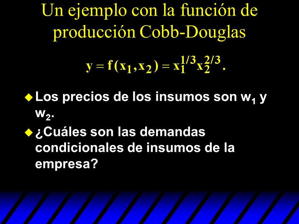 Un ejemplo con la función de producción Cobb-Douglas u Los precios de los insumos son w 1 y w 2. u ¿Cuáles son las demandas condicionales de insumos d