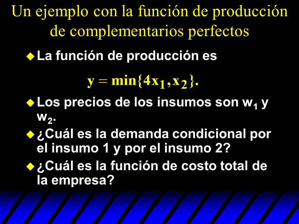 Un ejemplo con la función de producción de complementarios perfectos u La función de producción es u Los precios de los insumos son w 1 y w 2. u ¿Cuál