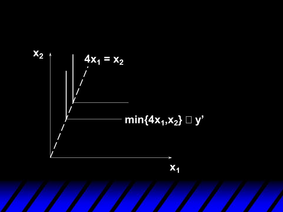 x1x1 x2x2 min{4x 1,x 2 } y 4x 1 = x 2