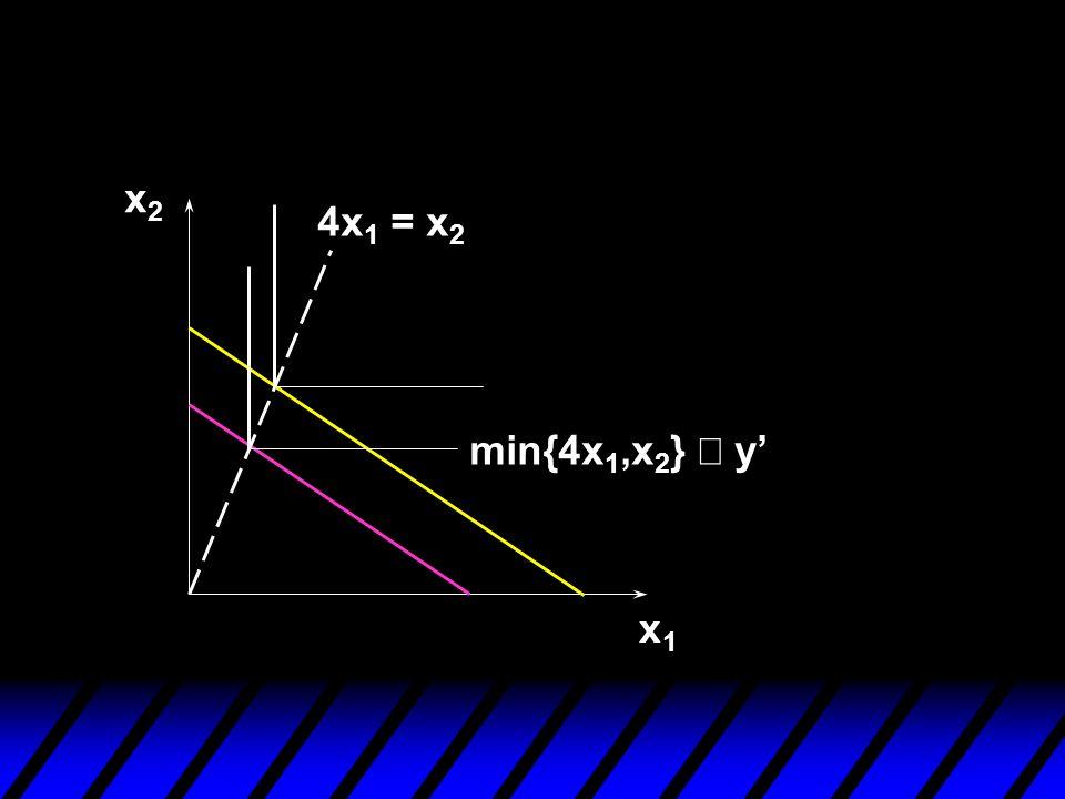 x1x1 x2x2 min{4x 1,x 2 } y