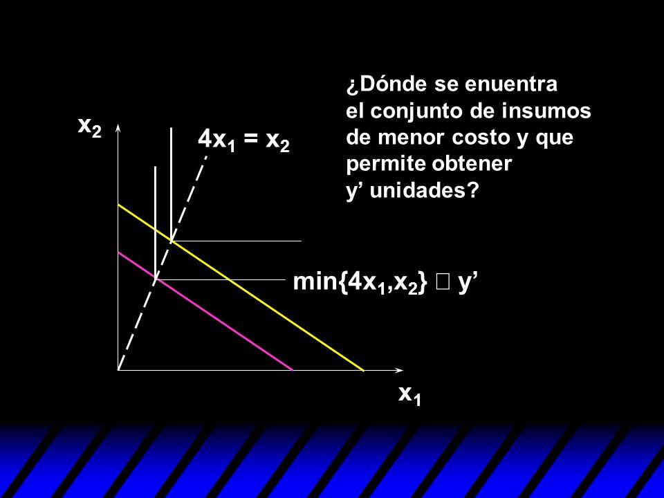 x1x1 x2x2 4x 1 = x 2 min{4x 1,x 2 } y ¿Dónde se enuentra el conjunto de insumos de menor costo y que permite obtener y unidades?