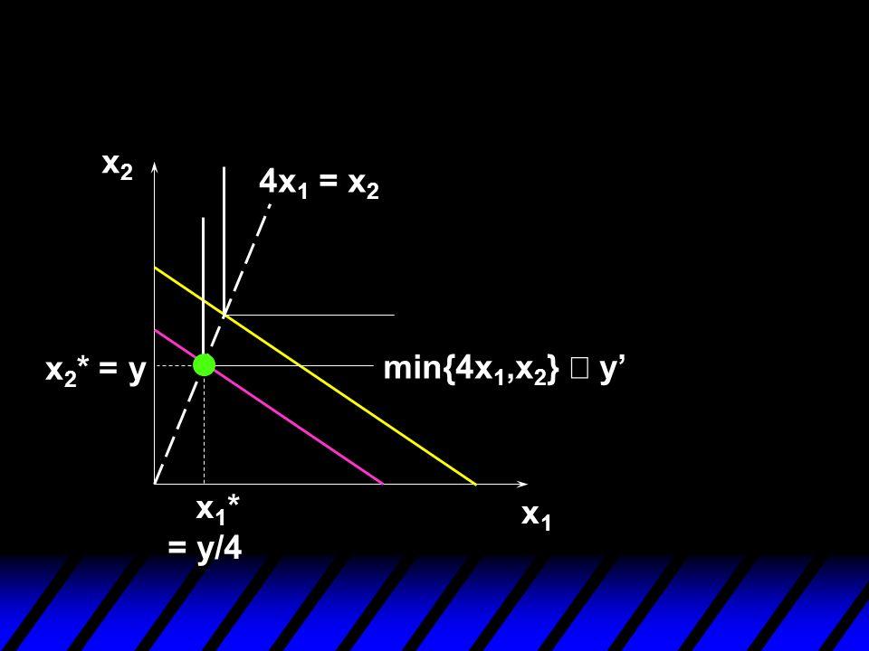 x1x1 x2x2 x 1 * = y/4 x 2 * = y 4x 1 = x 2 min{4x 1,x 2 } y