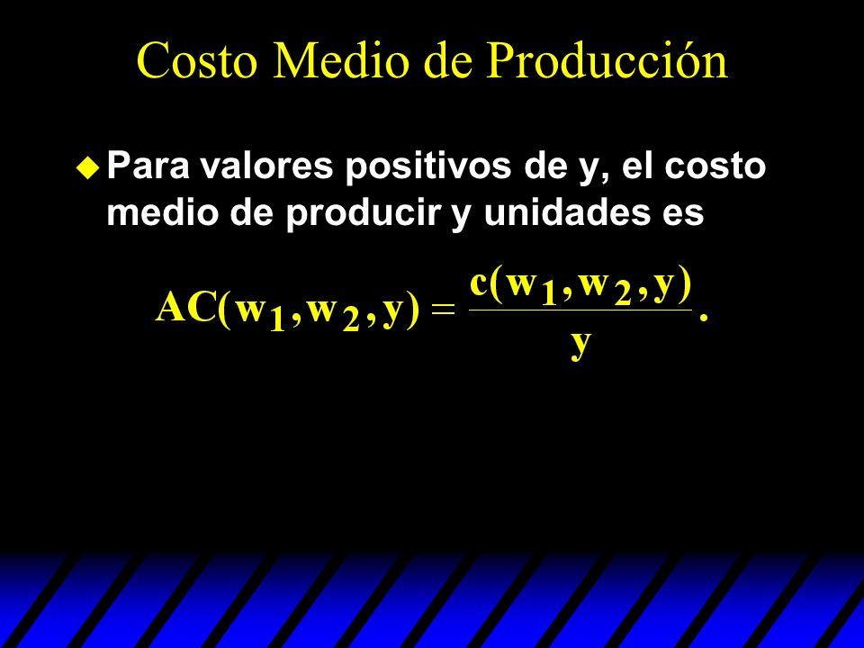 Costo Medio de Producción u Para valores positivos de y, el costo medio de producir y unidades es