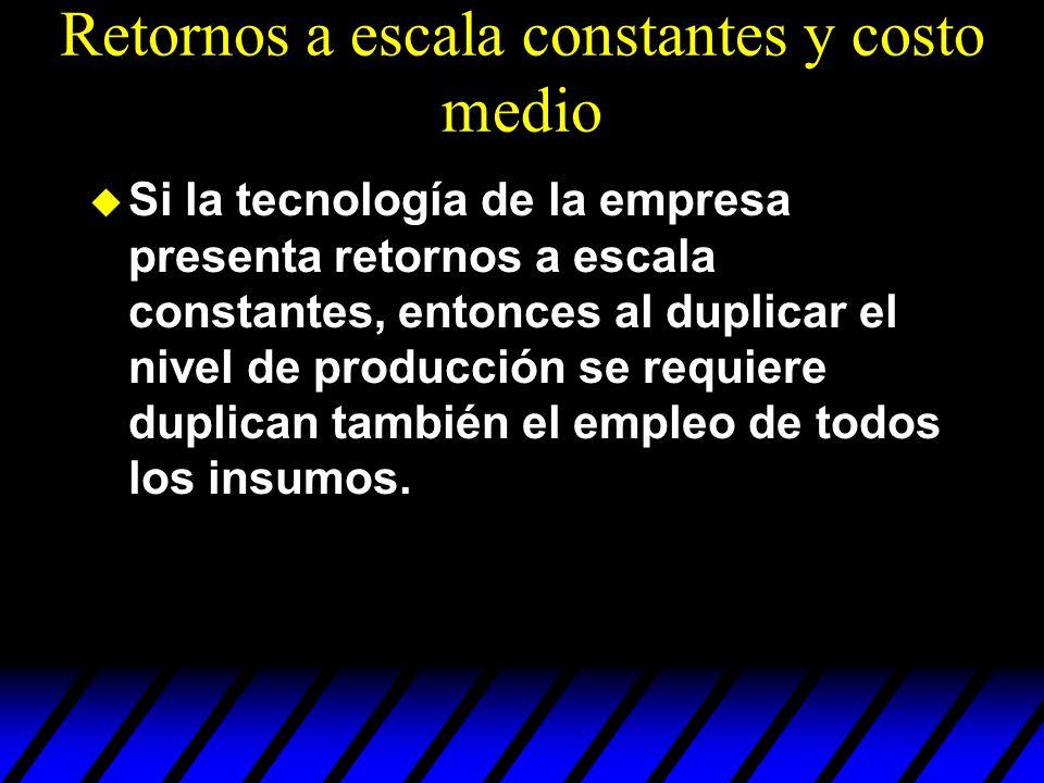Retornos a escala constantes y costo medio u Si la tecnología de la empresa presenta retornos a escala constantes, entonces al duplicar el nivel de pr