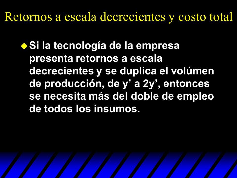 Retornos a escala decrecientes y costo total u Si la tecnología de la empresa presenta retornos a escala decrecientes y se duplica el volúmen de produ