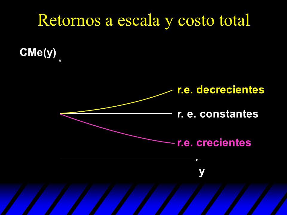 Retornos a escala y costo total y CMe(y) r. e. constantes r.e. decrecientes r.e. crecientes