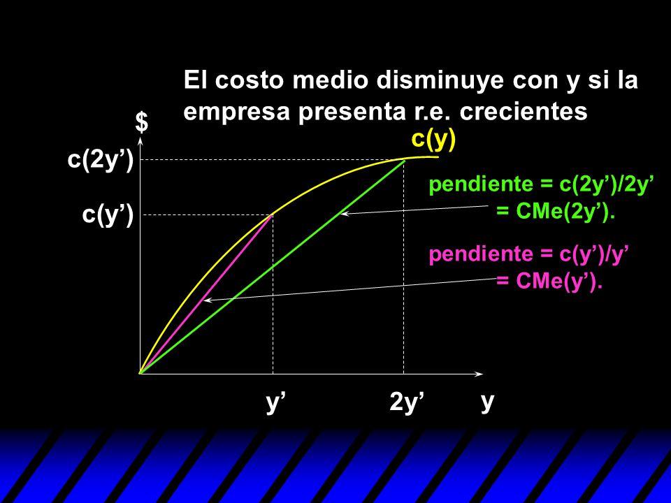 y $ c(y) y 2y c(y) c(2y) El costo medio disminuye con y si la empresa presenta r.e. crecientes pendiente = c(2y)/2y = CMe(2y). pendiente = c(y)/y = CM
