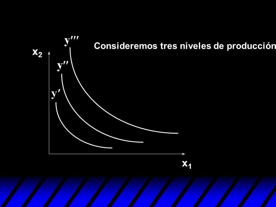 x1x1 x2x2 Consideremos tres niveles de producción