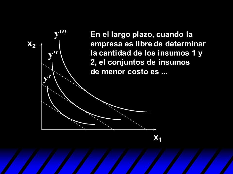 x1x1 x2x2 En el largo plazo, cuando la empresa es libre de determinar la cantidad de los insumos 1 y 2, el conjuntos de insumos de menor costo es...