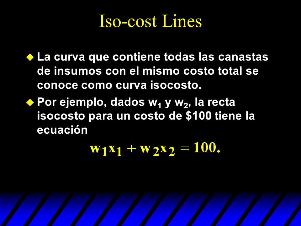 Iso-cost Lines u La curva que contiene todas las canastas de insumos con el mismo costo total se conoce como curva isocosto. u Por ejemplo, dados w 1
